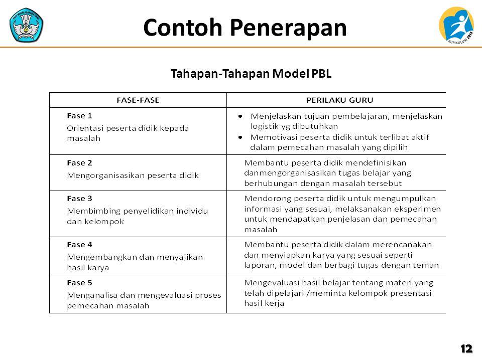 Contoh Penerapan 12 Tahapan-Tahapan Model PBL