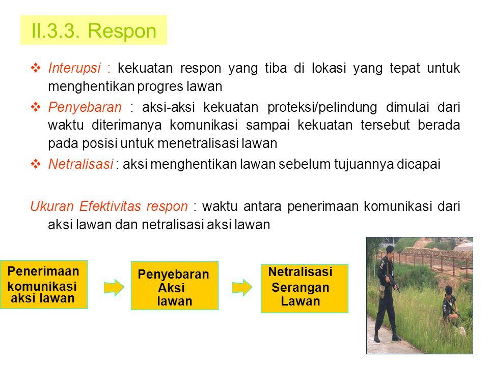 II.3.3. Respon  Interupsi : kekuatan respon yang tiba di lokasi yang tepat untuk menghentikan progres lawan  Penyebaran : aksi-aksi kekuatan proteks