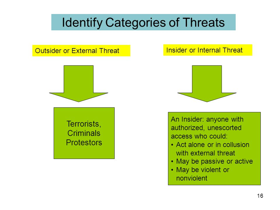 Identify Categories of Threats Insider or Internal Threat Terrorists, Criminals Protestors An Insider: anyone with authorized, unescorted access who c