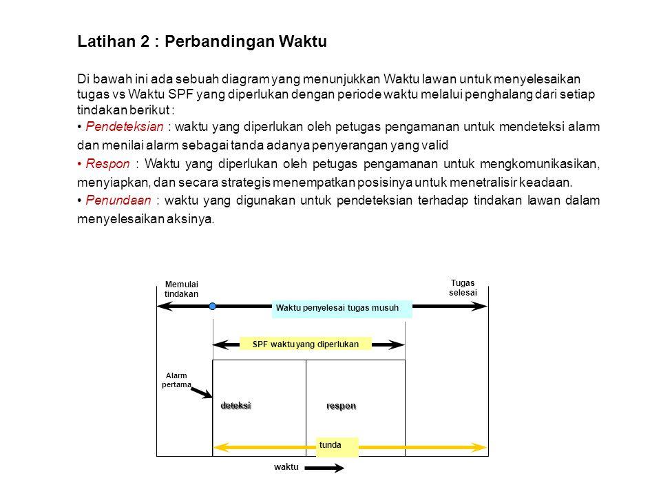 Latihan 2 : Perbandingan Waktu Di bawah ini ada sebuah diagram yang menunjukkan Waktu lawan untuk menyelesaikan tugas vs Waktu SPF yang diperlukan den