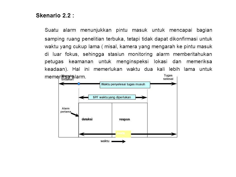 Skenario 2.2 : Suatu alarm menunjukkan pintu masuk untuk mencapai bagian samping ruang penelitian terbuka, tetapi tidak dapat dikonfirmasi untuk waktu