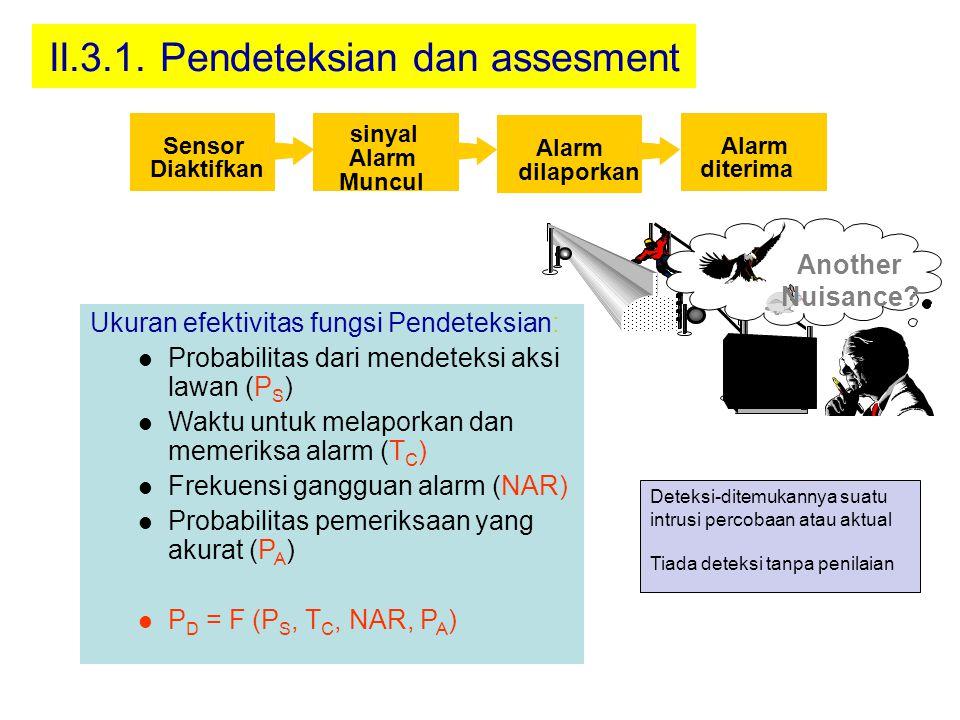 II.3.1. Pendeteksian dan assesment Sensor Diaktifkan sinyal Alarm Muncul Alarm dilaporkan Alarm diterima Another Nuisance? Ukuran efektivitas fungsi P