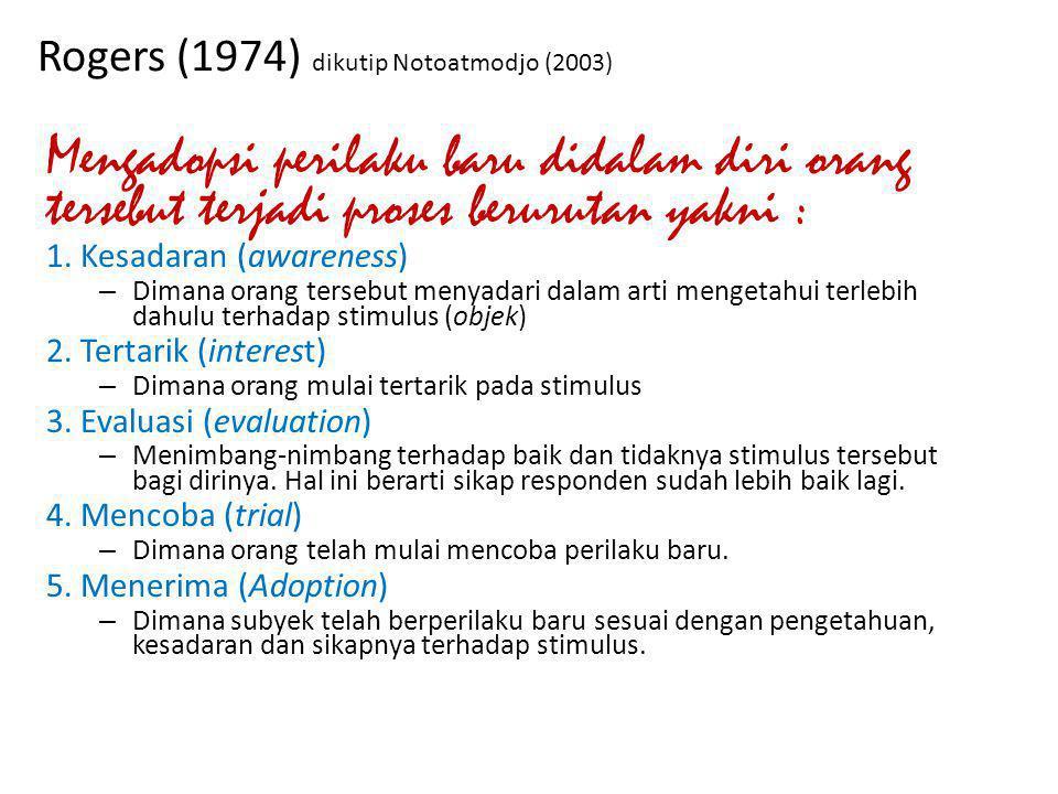 Rogers (1974) dikutip Notoatmodjo (2003) Mengadopsi perilaku baru didalam diri orang tersebut terjadi proses berurutan yakni : 1. Kesadaran (awareness