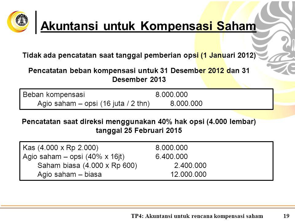 TP4: Akuntansi untuk rencana kompensasi saham19 Akuntansi untuk Kompensasi Saham Tidak ada pencatatan saat tanggal pemberian opsi (1 Januari 2012) Pen
