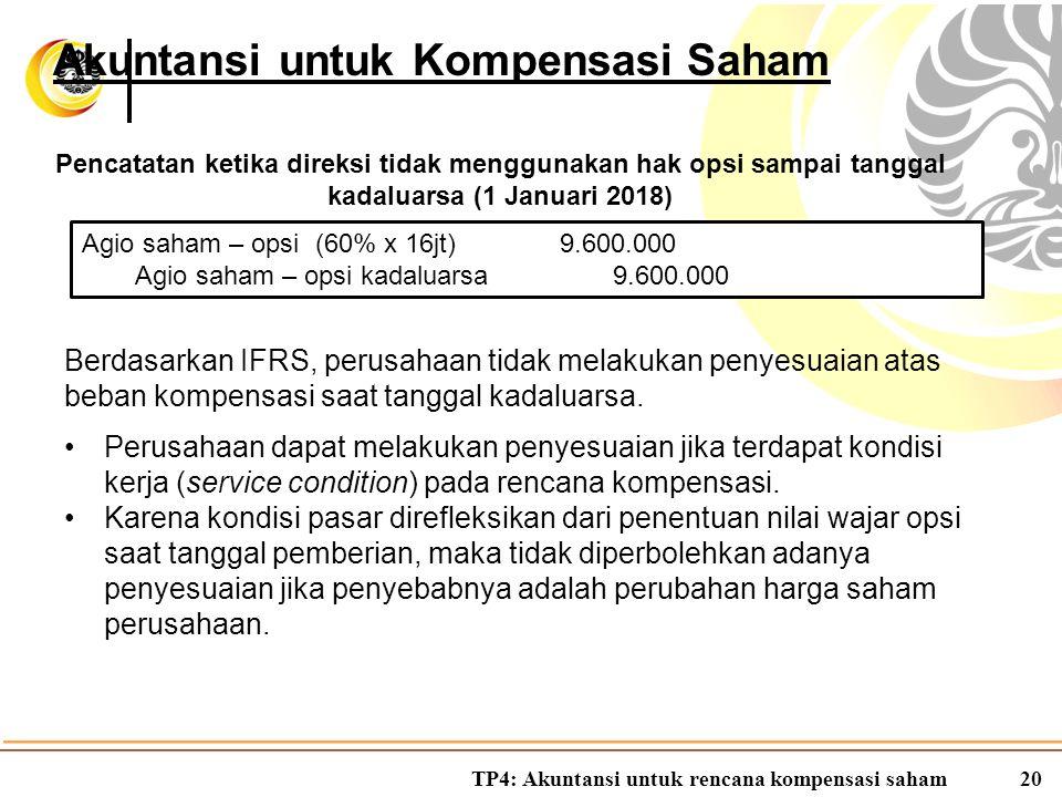 TP4: Akuntansi untuk rencana kompensasi saham20 Akuntansi untuk Kompensasi Saham Pencatatan ketika direksi tidak menggunakan hak opsi sampai tanggal k