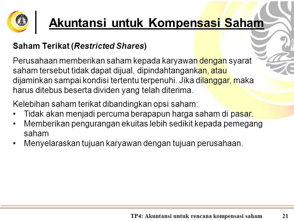 TP4: Akuntansi untuk rencana kompensasi saham21 Akuntansi untuk Kompensasi Saham Saham Terikat (Restricted Shares) Perusahaan memberikan saham kepada