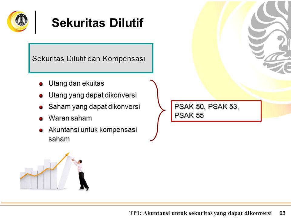 TP1: Akuntansi untuk sekuritas yang dapat dikonversi03 Sekuritas Dilutif Utang dan ekuitas Utang yang dapat dikonversi Saham yang dapat dikonversi War