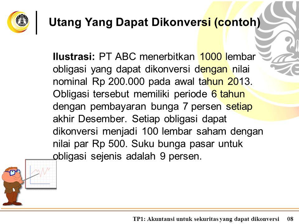 TP1: Akuntansi untuk sekuritas yang dapat dikonversi08 Ilustrasi: PT ABC menerbitkan 1000 lembar obligasi yang dapat dikonversi dengan nilai nominal R