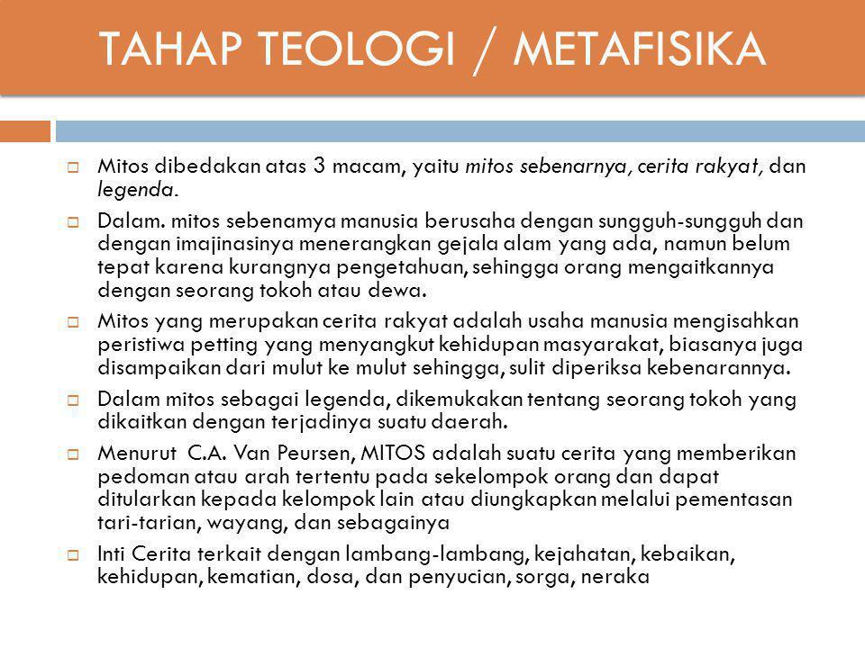 Mitos dibedakan atas 3 macam, yaitu mitos sebenarnya, cerita rakyat, dan legenda.  Dalam. mitos sebenamya manusia berusaha dengan sungguh-sungguh d