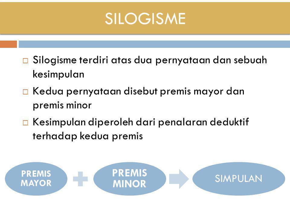 SILOGISME  Silogisme terdiri atas dua pernyataan dan sebuah kesimpulan  Kedua pernyataan disebut premis mayor dan premis minor  Kesimpulan diperole