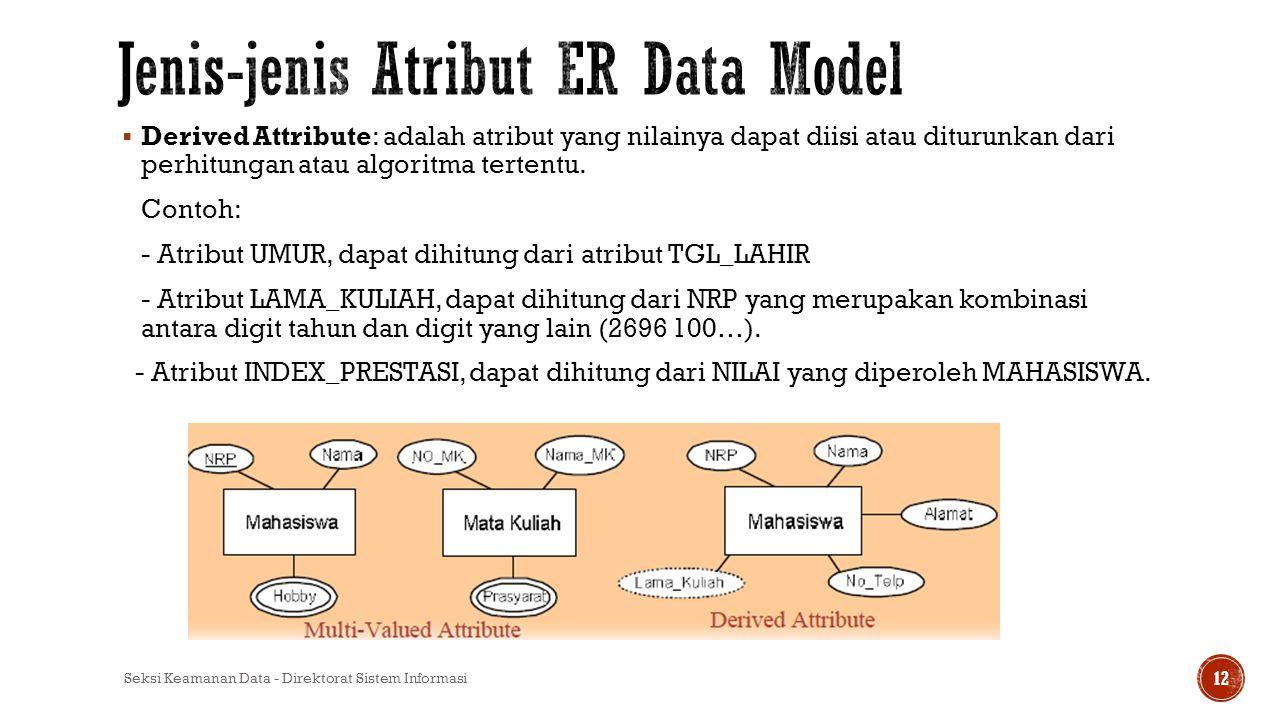  Derived Attribute: adalah atribut yang nilainya dapat diisi atau diturunkan dari perhitungan atau algoritma tertentu. Contoh: - Atribut UMUR, dapat
