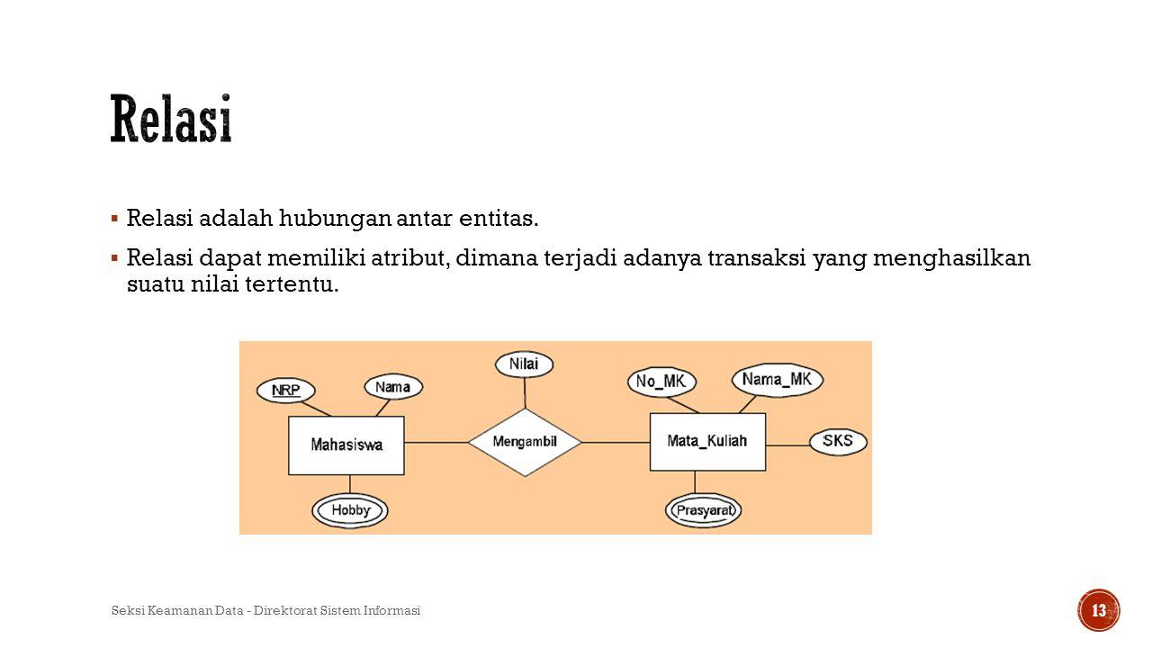  Relasi adalah hubungan antar entitas.  Relasi dapat memiliki atribut, dimana terjadi adanya transaksi yang menghasilkan suatu nilai tertentu. Seksi
