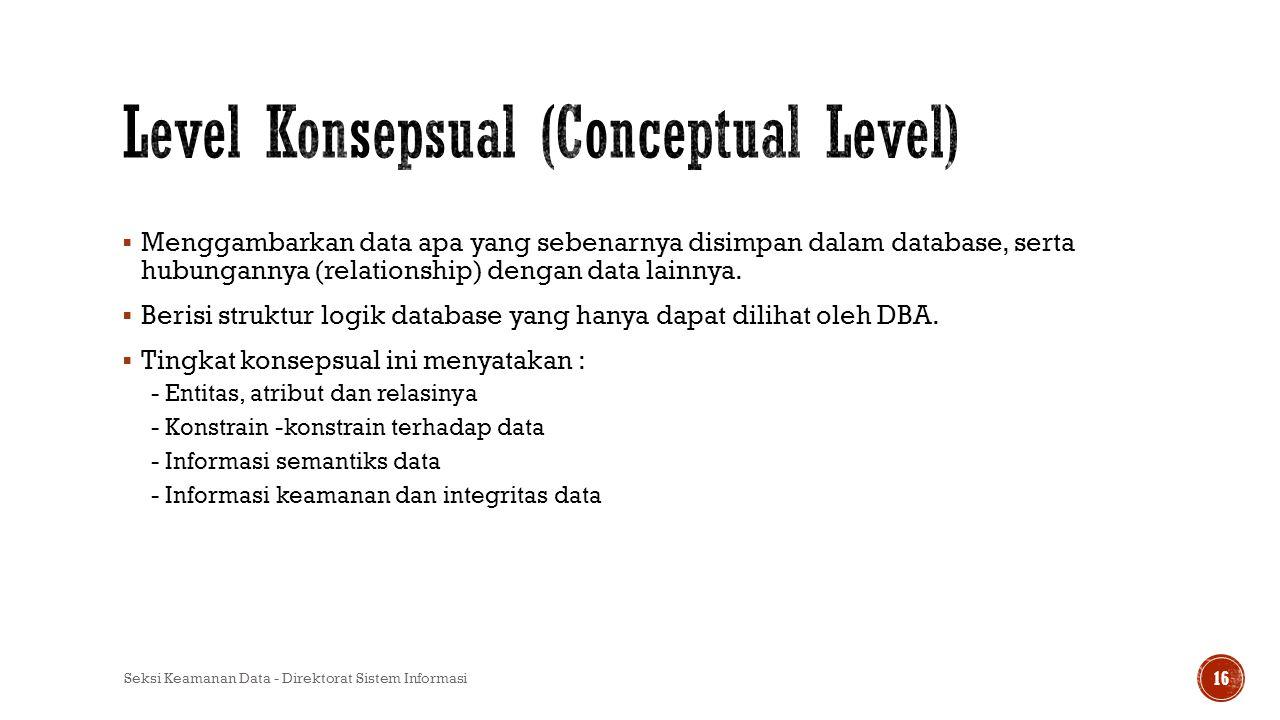  Menggambarkan data apa yang sebenarnya disimpan dalam database, serta hubungannya (relationship) dengan data lainnya.  Berisi struktur logik databa