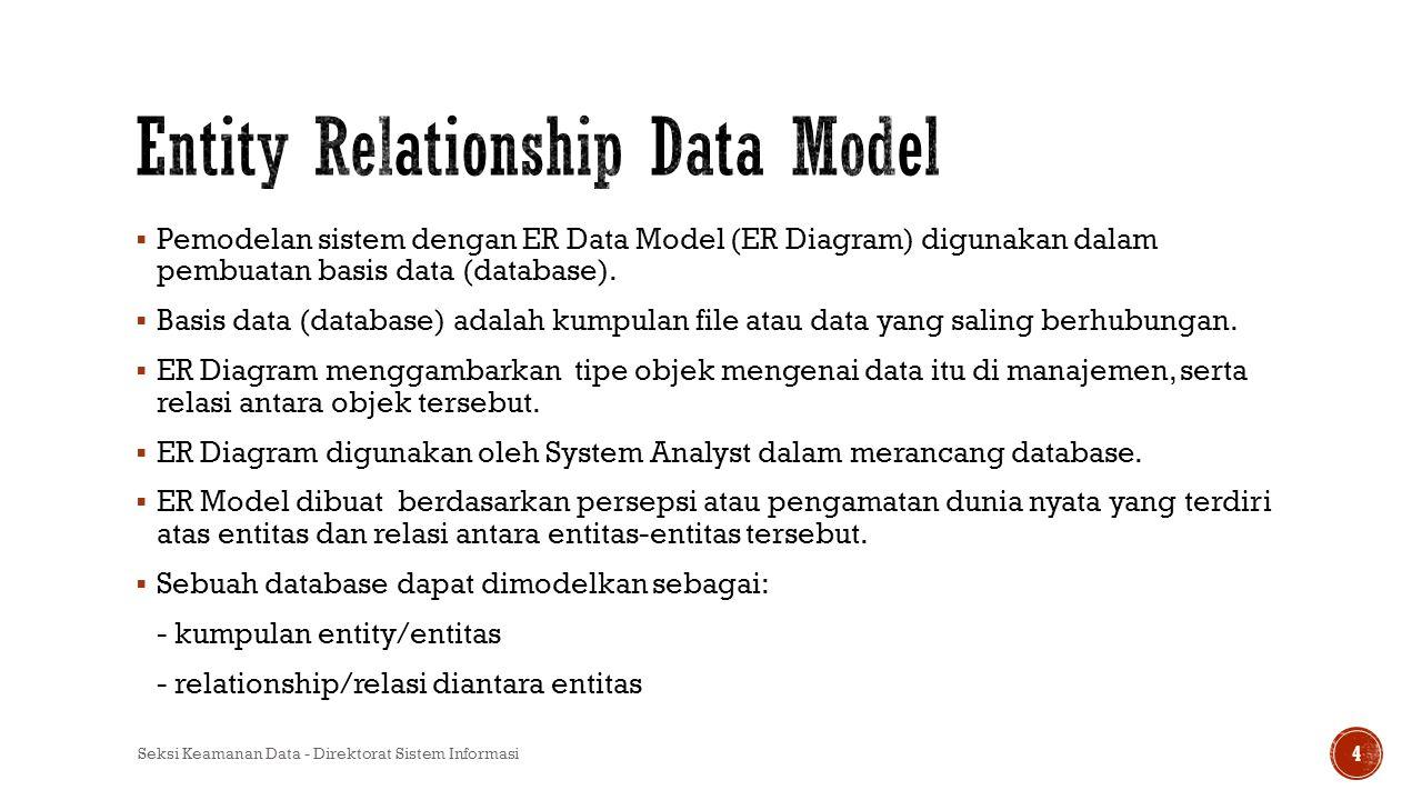  Pemodelan sistem dengan ER Data Model (ER Diagram) digunakan dalam pembuatan basis data (database).  Basis data (database) adalah kumpulan file ata