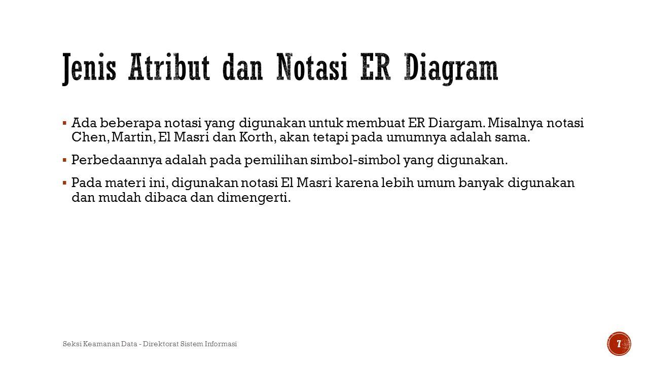  Ada beberapa notasi yang digunakan untuk membuat ER Diargam. Misalnya notasi Chen, Martin, El Masri dan Korth, akan tetapi pada umumnya adalah sama.