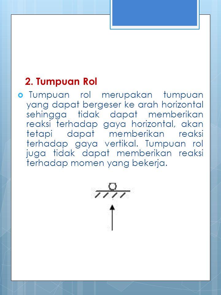 Jenis-jenis Tumpuan: 1. Tumpuan Sendi (pin)  Tumpuan sendi mampu memberikan reaksi arah vertikal & horizontal (dapat menahan gaya vertikal dan gaya h