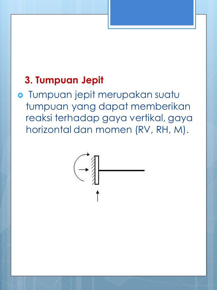 2. Tumpuan Rol  Tumpuan rol merupakan tumpuan yang dapat bergeser ke arah horizontal sehingga tidak dapat memberikan reaksi terhadap gaya horizontal,