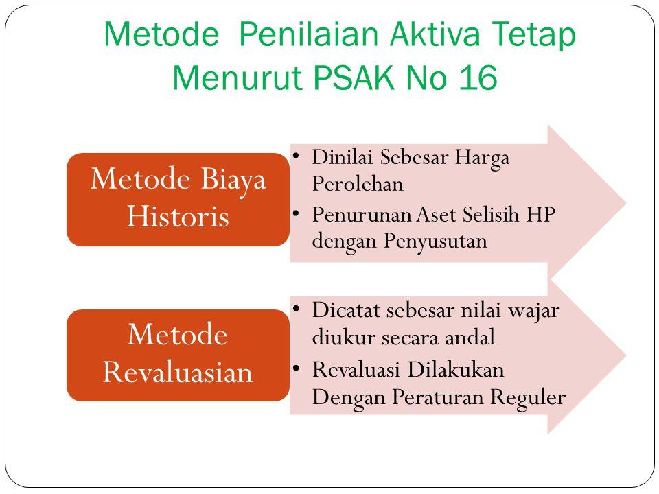 Metode Penilaian Aktiva Tetap Menurut PSAK No 16 Dinilai Sebesar Harga Perolehan Penurunan Aset Selisih HP dengan Penyusutan Metode Biaya Historis Dic