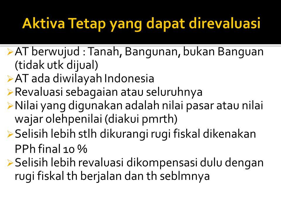  AT berwujud : Tanah, Bangunan, bukan Banguan (tidak utk dijual)  AT ada diwilayah Indonesia  Revaluasi sebagaian atau seluruhnya  Nilai yang digu
