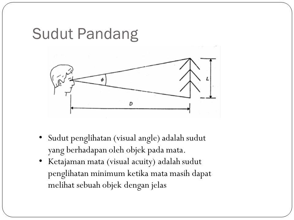 Sudut Pandang Sudut penglihatan (visual angle) adalah sudut yang berhadapan oleh objek pada mata. Ketajaman mata (visual acuity) adalah sudut pengliha