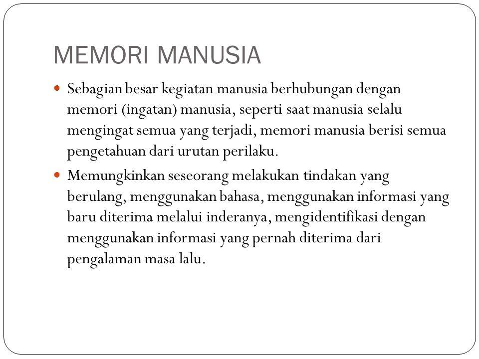 MEMORI MANUSIA Sebagian besar kegiatan manusia berhubungan dengan memori (ingatan) manusia, seperti saat manusia selalu mengingat semua yang terjadi,