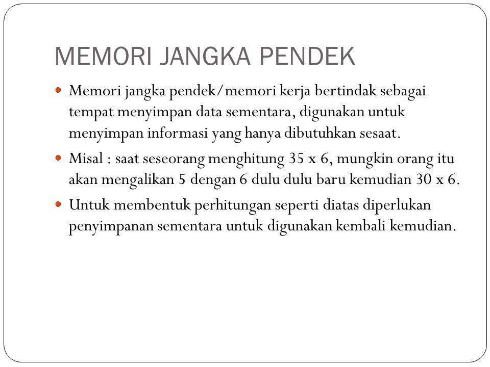 MEMORI JANGKA PENDEK Memori jangka pendek/memori kerja bertindak sebagai tempat menyimpan data sementara, digunakan untuk menyimpan informasi yang han