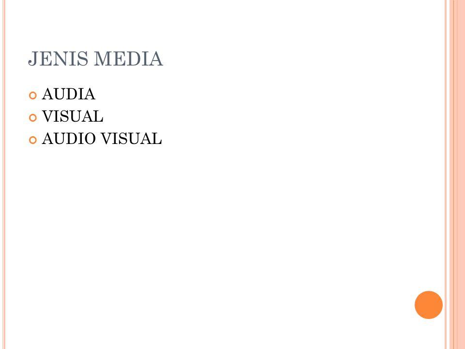 JENIS MEDIA AUDIA VISUAL AUDIO VISUAL