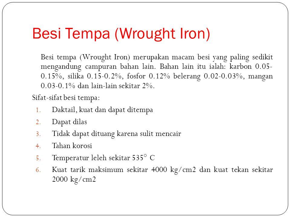 Besi Tempa (Wrought Iron) Besi tempa (Wrought Iron) merupakan macam besi yang paling sedikit mengandung campuran bahan lain. Bahan lain itu ialah: kar