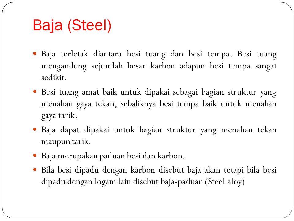 Baja (Steel) Baja terletak diantara besi tuang dan besi tempa. Besi tuang mengandung sejumlah besar karbon adapun besi tempa sangat sedikit. Besi tuan