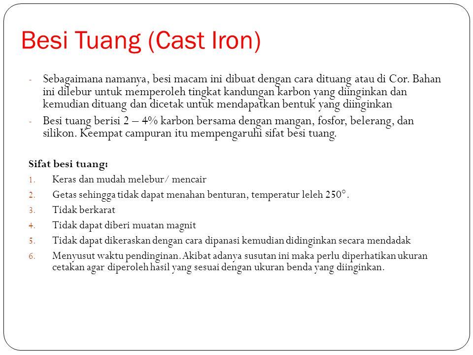 Besi Tuang (Cast Iron) - Sebagaimana namanya, besi macam ini dibuat dengan cara dituang atau di Cor. Bahan ini dilebur untuk memperoleh tingkat kandun