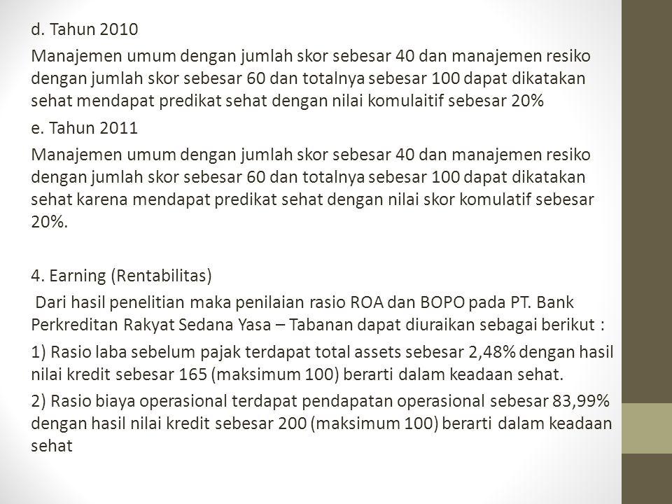 d. Tahun 2010 Manajemen umum dengan jumlah skor sebesar 40 dan manajemen resiko dengan jumlah skor sebesar 60 dan totalnya sebesar 100 dapat dikatakan