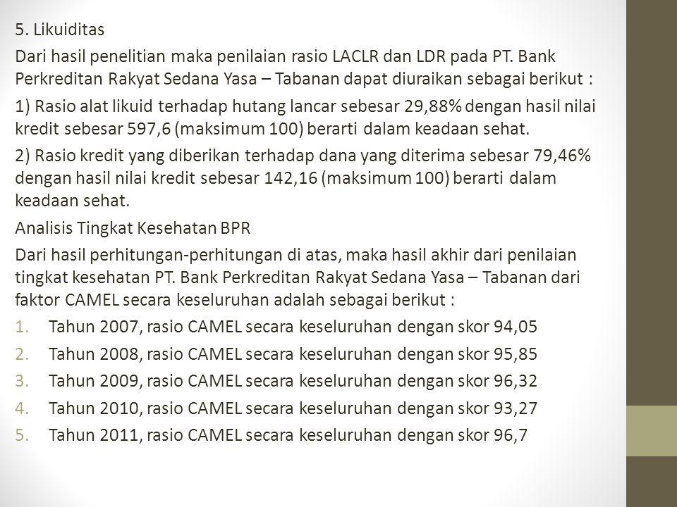 5. Likuiditas Dari hasil penelitian maka penilaian rasio LACLR dan LDR pada PT. Bank Perkreditan Rakyat Sedana Yasa – Tabanan dapat diuraikan sebagai