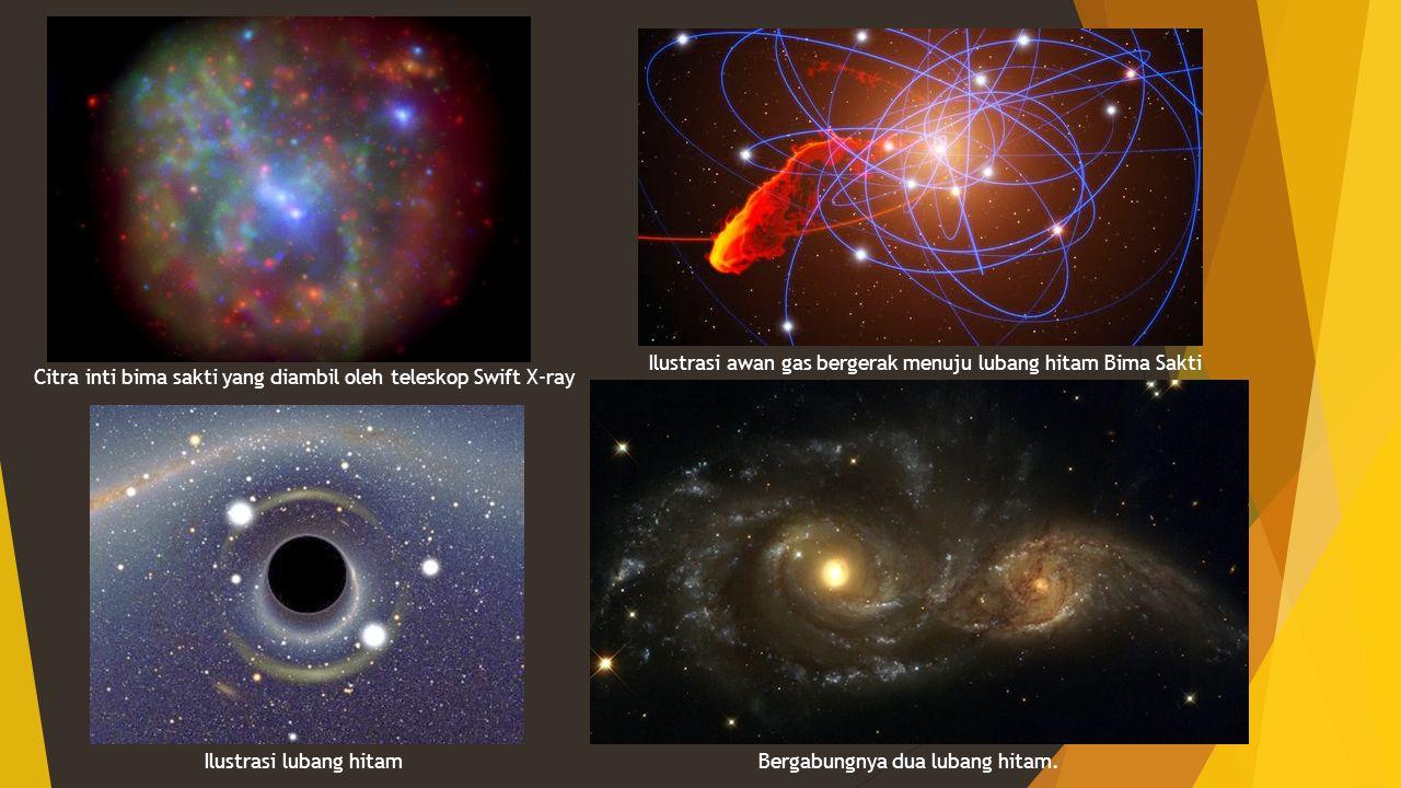 Citra inti bima sakti yang diambil oleh teleskop Swift X-ray Ilustrasi awan gas bergerak menuju lubang hitam Bima Sakti Ilustrasi lubang hitamBergabun