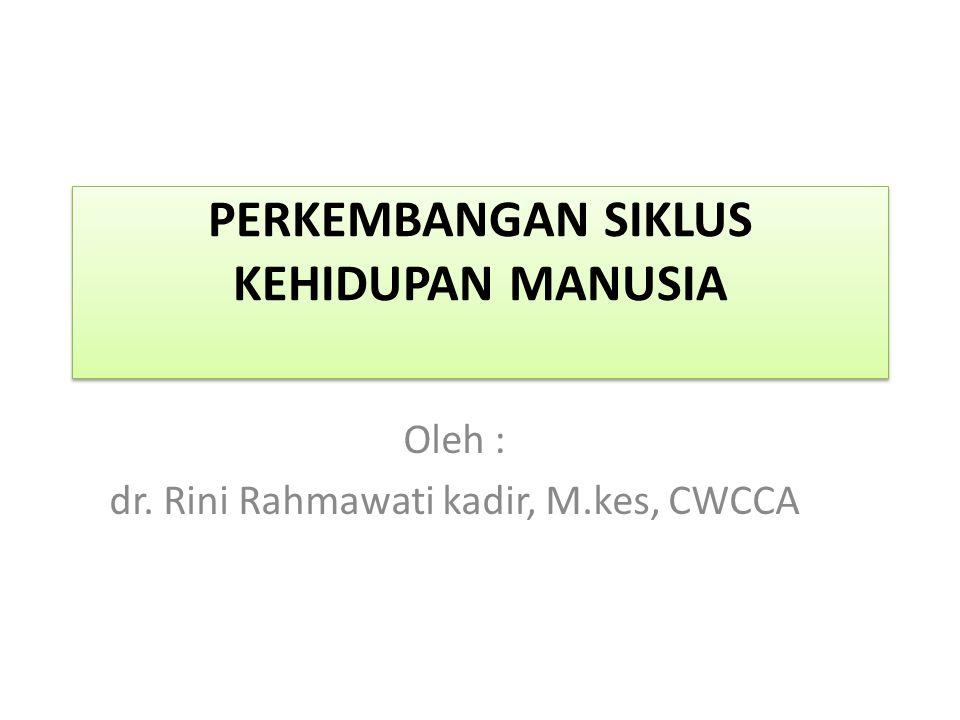 PERKEMBANGAN SIKLUS KEHIDUPAN MANUSIA Oleh : dr. Rini Rahmawati kadir, M.kes, CWCCA