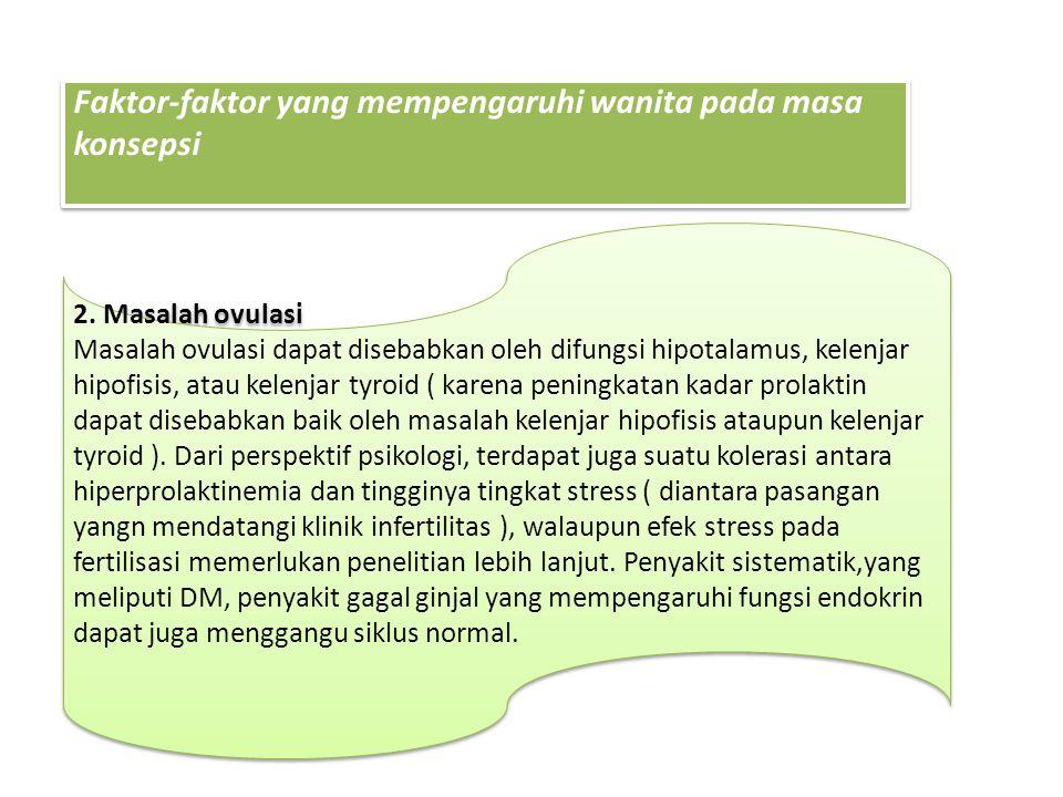 Faktor-faktor yang mempengaruhi wanita pada masa konsepsi Faktor-faktor yang mempengaruhi wanita pada masa konsepsi 2. Masalah ovulasi Masalah ovulasi