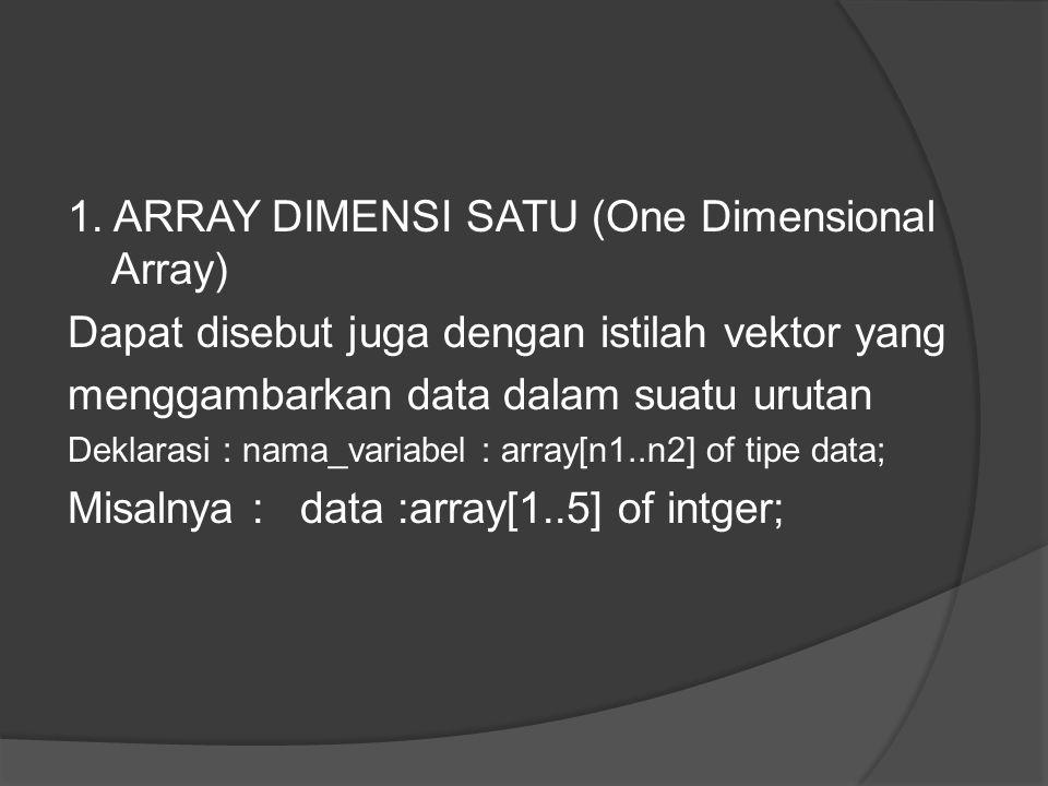 1. ARRAY DIMENSI SATU (One Dimensional Array) Dapat disebut juga dengan istilah vektor yang menggambarkan data dalam suatu urutan Deklarasi : nama_var