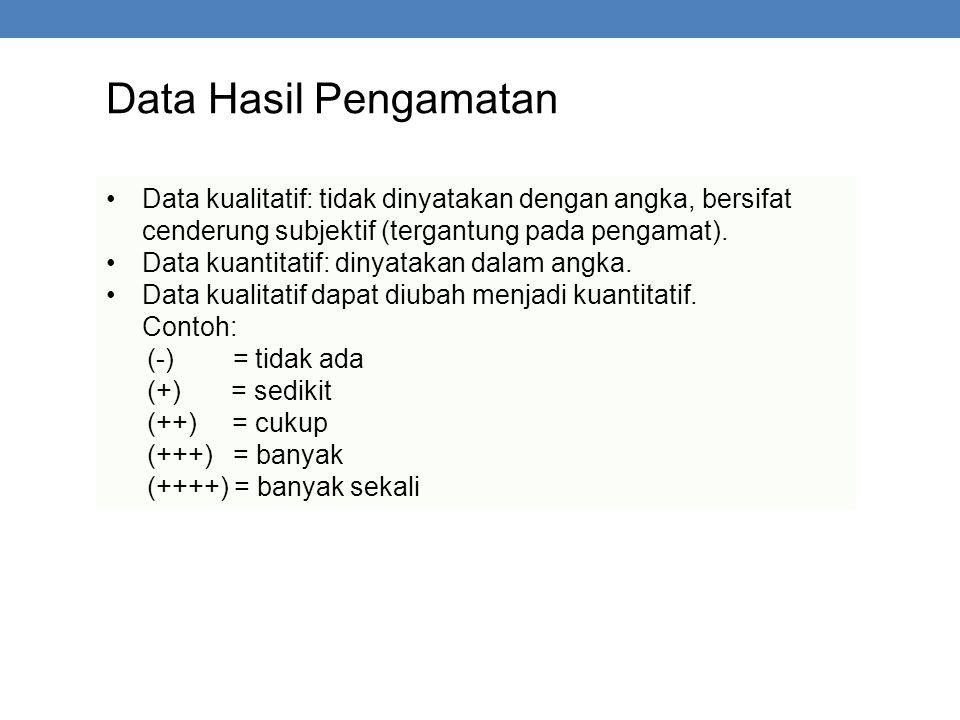 Data Hasil Pengamatan Data kualitatif: tidak dinyatakan dengan angka, bersifat cenderung subjektif (tergantung pada pengamat). Data kuantitatif: dinya