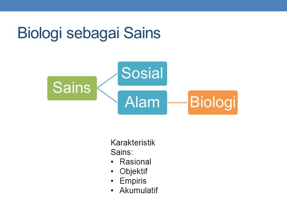 Biologi sebagai Sains SainsSosialAlamBiologi Karakteristik Sains: Rasional Objektif Empiris Akumulatif