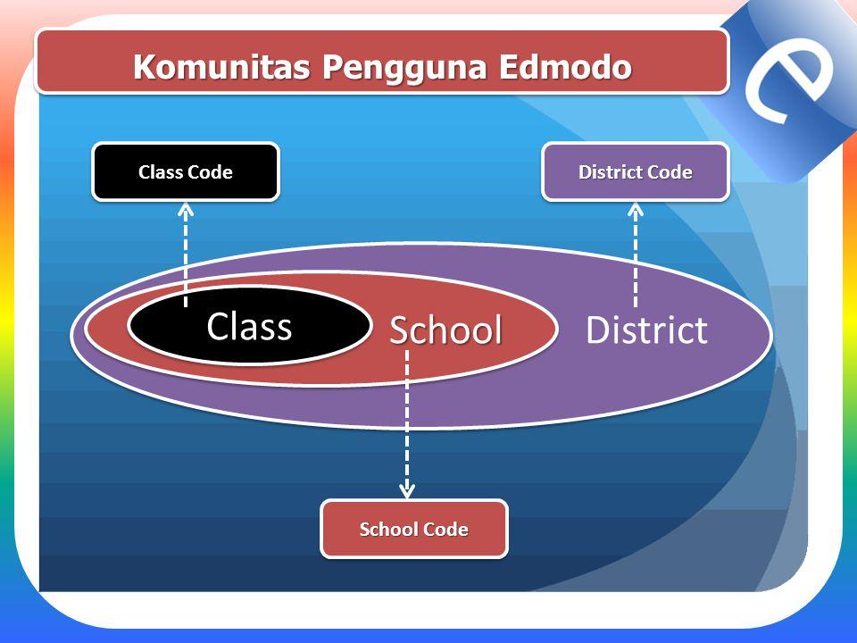 Komunitas Pengguna Edmodo ClassClass SchoolDistrict Class Code School Code District Code