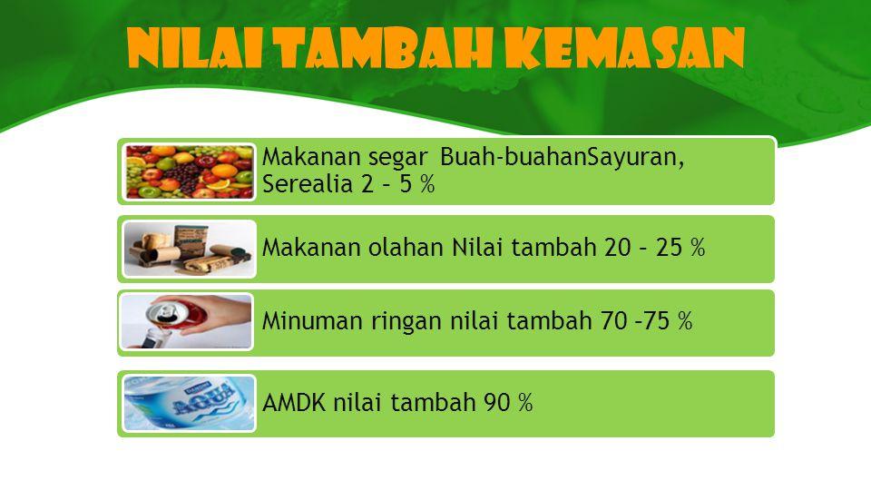 NILAI TAMBAH KEMASAN Makanan segarBuah-buahanSayuran, Serealia 2 – 5 % Makanan olahan Nilai tambah 20 – 25 % Minuman ringan nilai tambah 70 –75 % AMDK