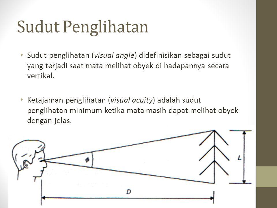 Sudut Penglihatan Sudut penglihatan (visual angle) didefinisikan sebagai sudut yang terjadi saat mata melihat obyek di hadapannya secara vertikal. Ket