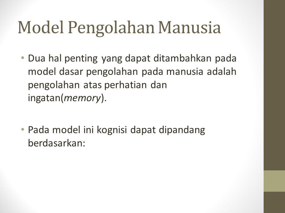Model Pengolahan Manusia Dua hal penting yang dapat ditambahkan pada model dasar pengolahan pada manusia adalah pengolahan atas perhatian dan ingatan(memory).