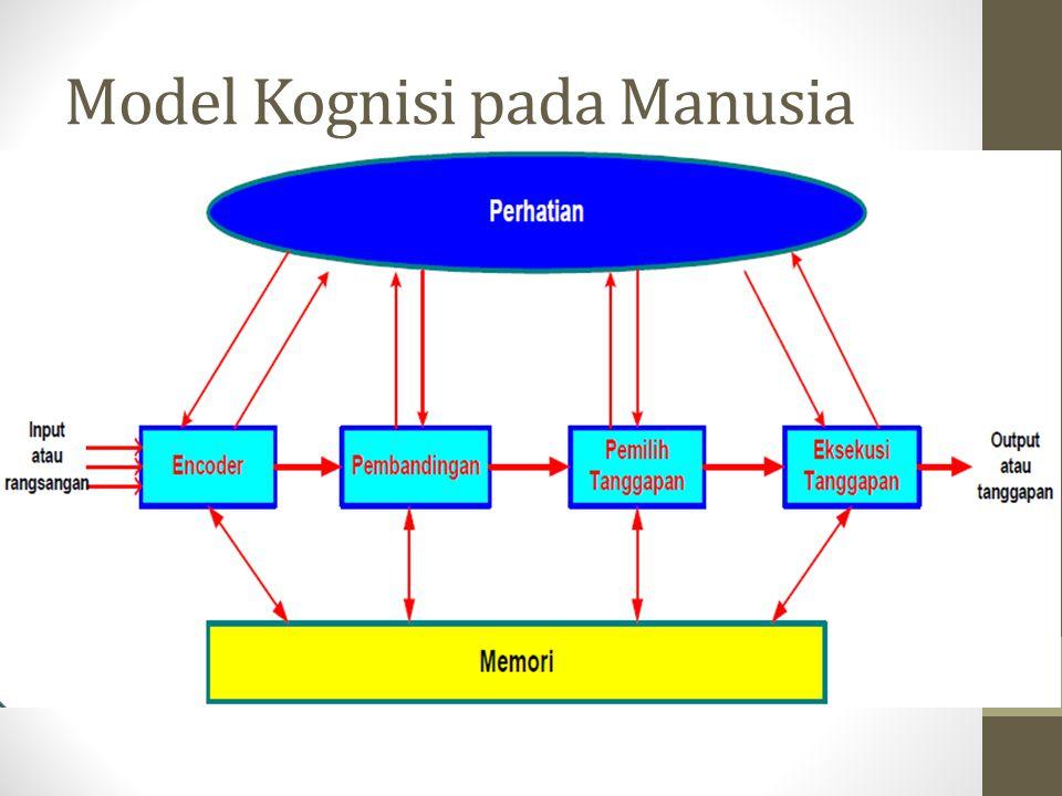 Model Memori Register sensori, yang menerima informasi dari luar dan akan memegang informasi untuk waktu singkat(dalam sepersepuluhan detik) Memori jangka pendek, yang menyimpan informasi terbatas untuk periode pendek(beberapa detik) Memori jangka panjang, yang akan menyimpan informasi dalam jangka yang tidak dapat ditentukan