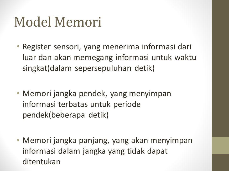 Model Memori Register sensori, yang menerima informasi dari luar dan akan memegang informasi untuk waktu singkat(dalam sepersepuluhan detik) Memori ja