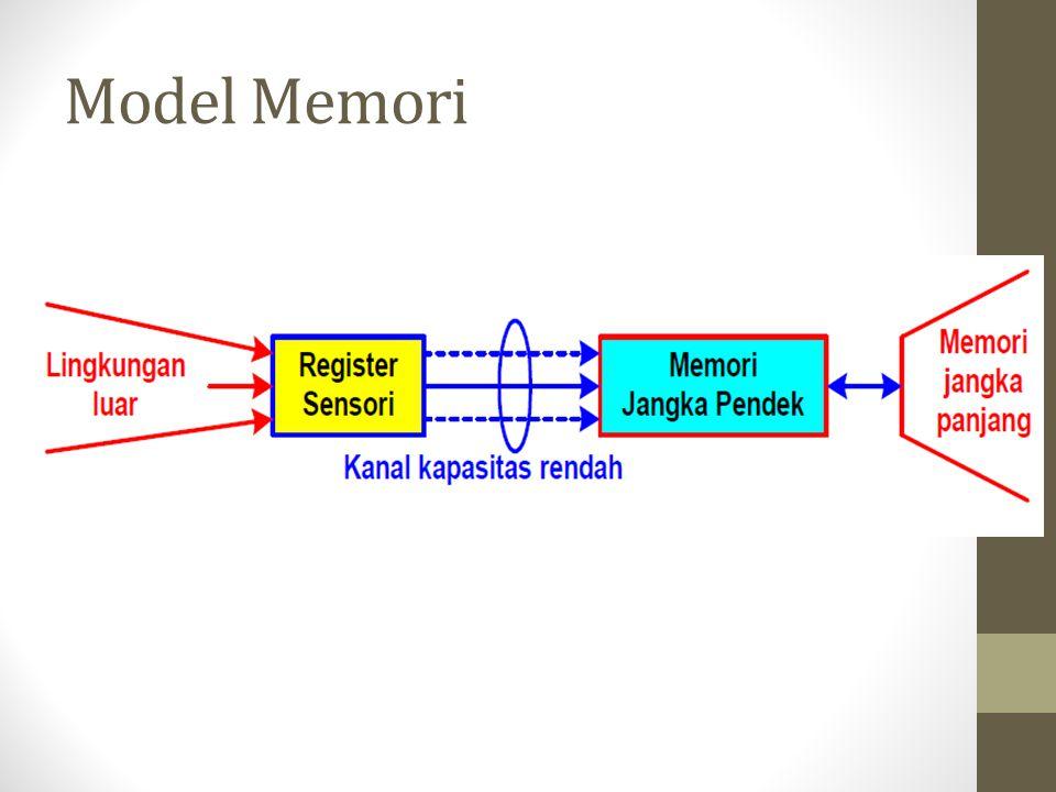 Model Memori
