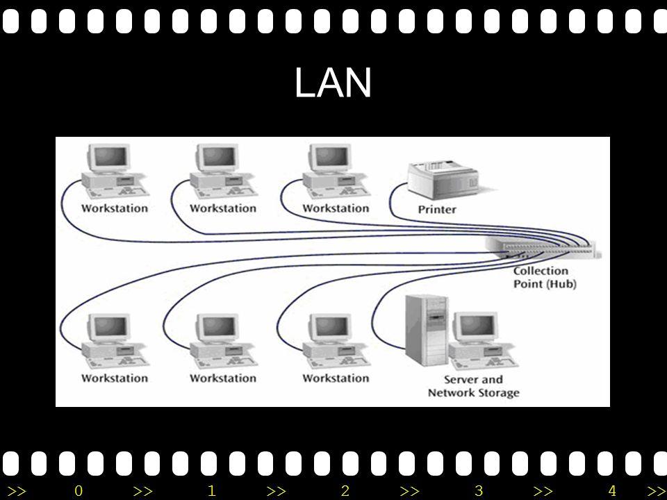 >>0 >>1 >> 2 >> 3 >> 4 >> Jangkauan area jaringan Berdasarkan luas areanya atau letak geografisnya, jaringan komputer dibedakan menjadi : a. Local Are
