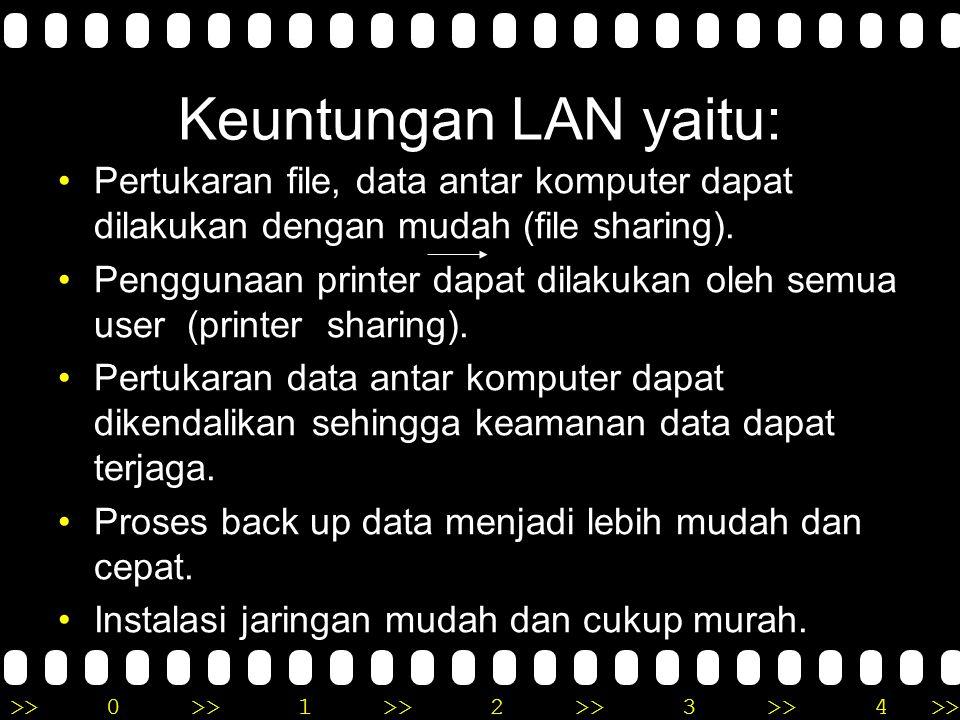 >>0 >>1 >> 2 >> 3 >> 4 >> LAN