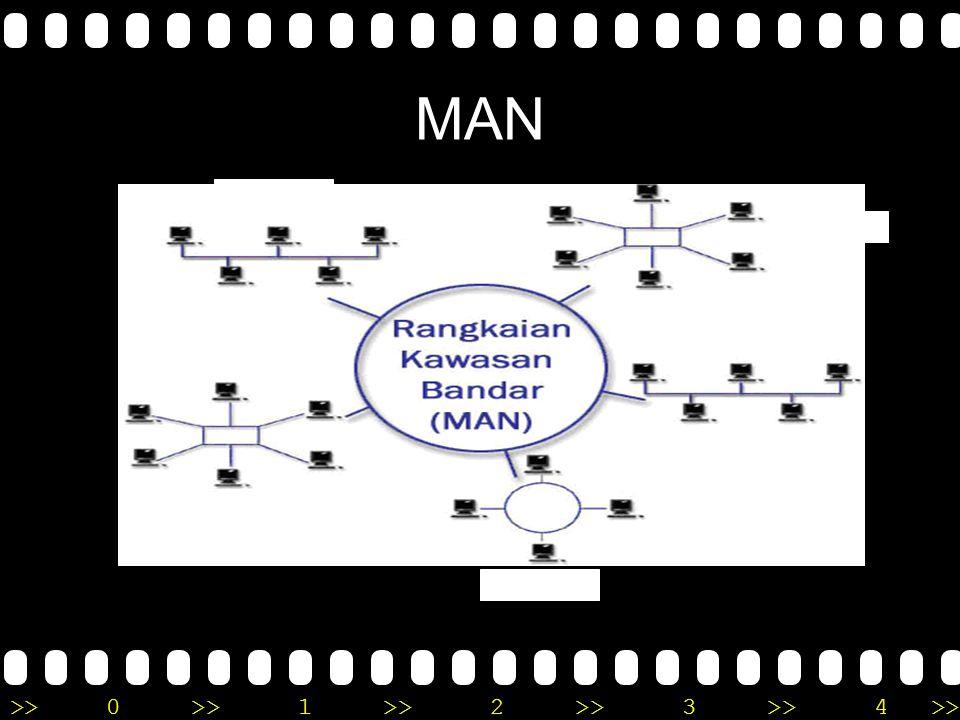 >>0 >>1 >> 2 >> 3 >> 4 >> Kerugian LAN yaitu : Area jaringan hanya sebatas satu gedung atau ruangan. IP address komputer LAN tidak bisa di akses dari