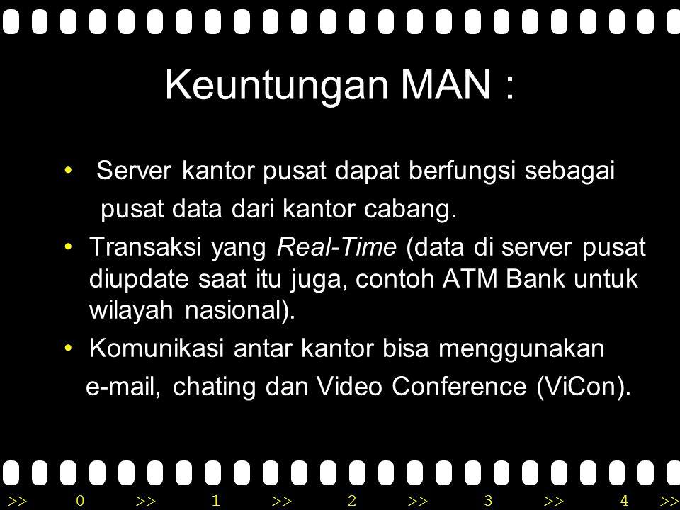 >>0 >>1 >> 2 >> 3 >> 4 >> MAN LAN