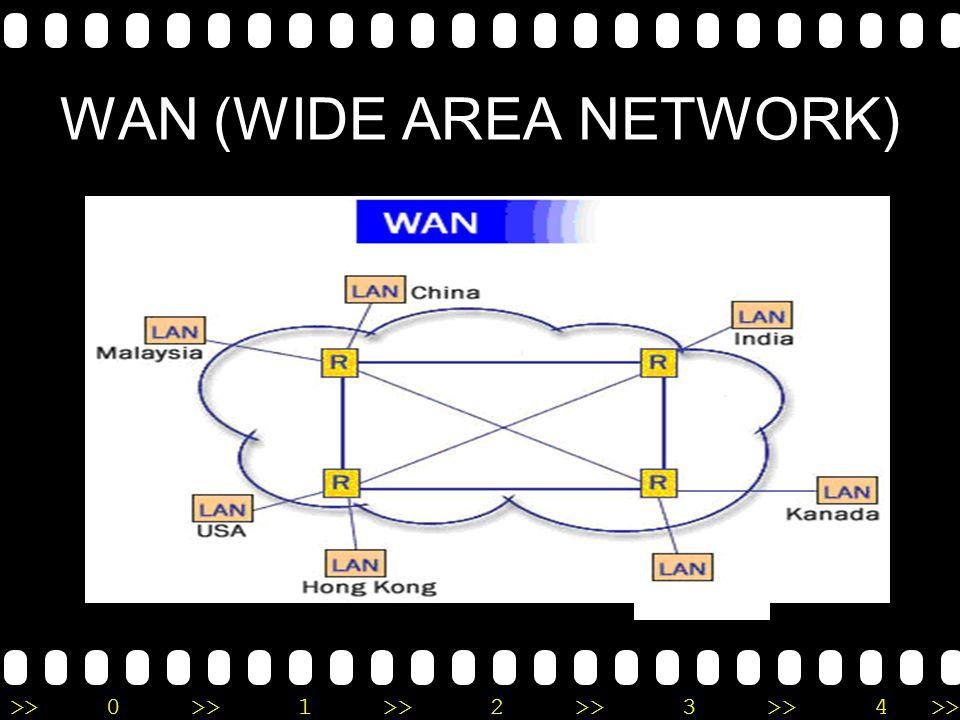 >>0 >>1 >> 2 >> 3 >> 4 >> Kerugian MAN : Biaya operasional mahal. Instalasi infrastrukturnya tidak mudah. Rumit jika terjadi trouble jaringan (network